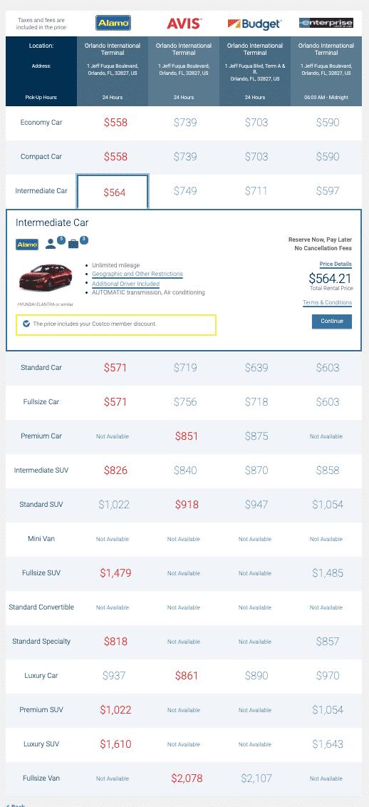 Costco Travel Car Rental Program Cost Comparison - Prices