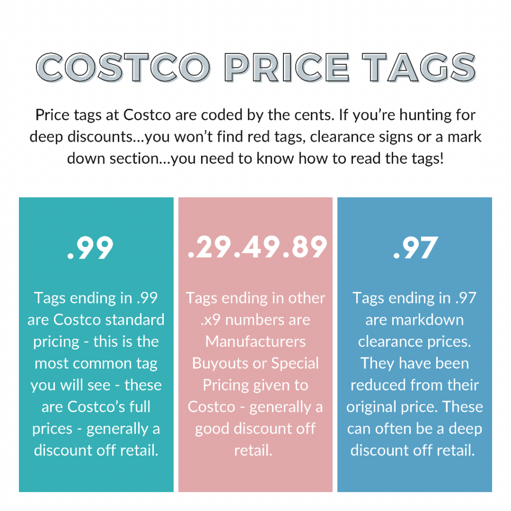 How to Get the Best Costco Deals! No Coupon Clipping Required! - CostContessa